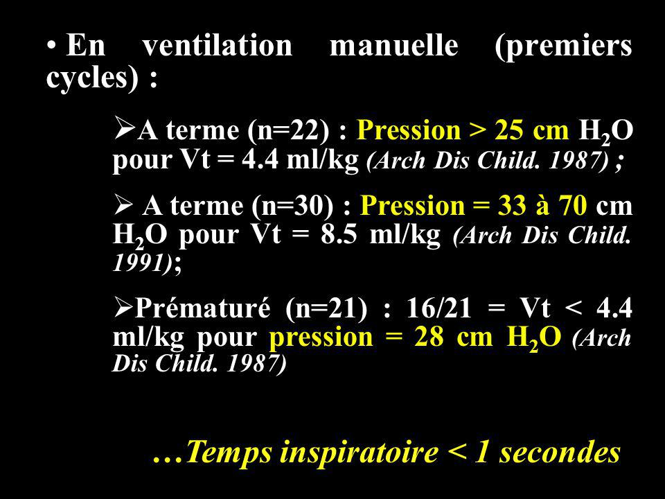 En ventilation manuelle (premiers cycles) : A terme (n=22) : Pression > 25 cm H 2 O pour Vt = 4.4 ml/kg (Arch Dis Child. 1987) ; A terme (n=30) : Pres