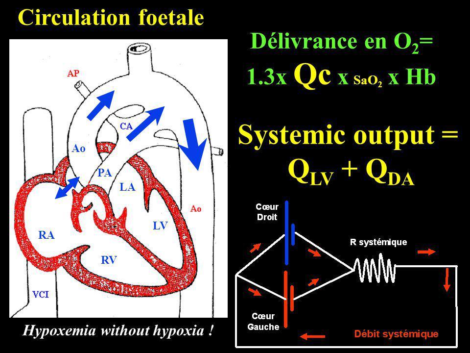Naissance Réabsorption du liquide pulmonaire Effet « surfactant » Pi << 0