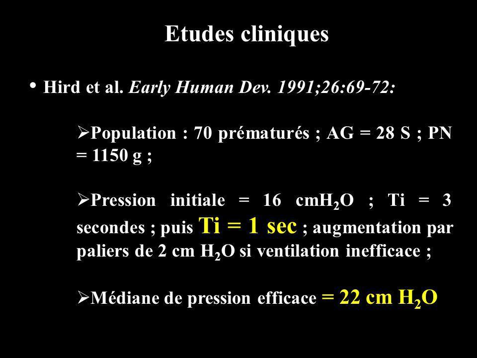 Etudes cliniques Hird et al. Early Human Dev. 1991;26:69-72: Population : 70 prématurés ; AG = 28 S ; PN = 1150 g ; Pression initiale = 16 cmH 2 O ; T