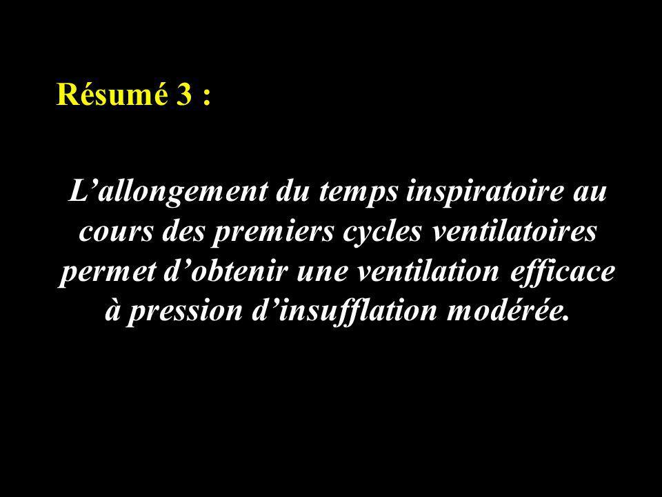 Résumé 3 : Lallongement du temps inspiratoire au cours des premiers cycles ventilatoires permet dobtenir une ventilation efficace à pression dinsuffla