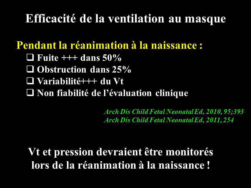 Efficacité de la ventilation au masque Pendant la réanimation à la naissance : Fuite +++ dans 50% Obstruction dans 25% Variabilité+++ du Vt Non fiabil
