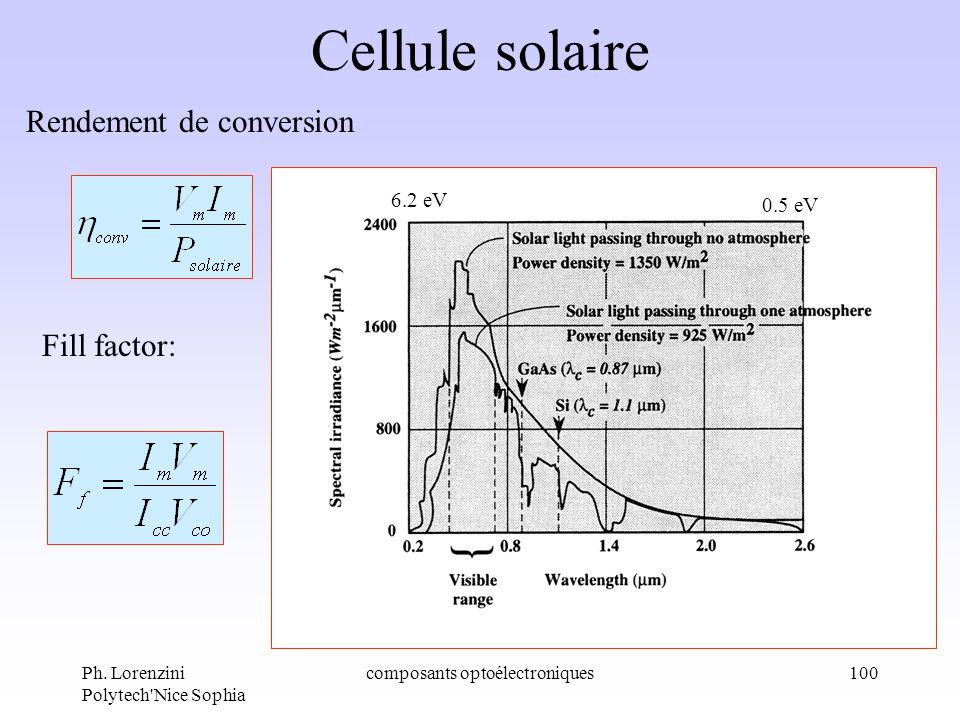 Ph. Lorenzini Polytech'Nice Sophia composants optoélectroniques100 Cellule solaire Rendement de conversion Fill factor: 6.2 eV 0.5 eV