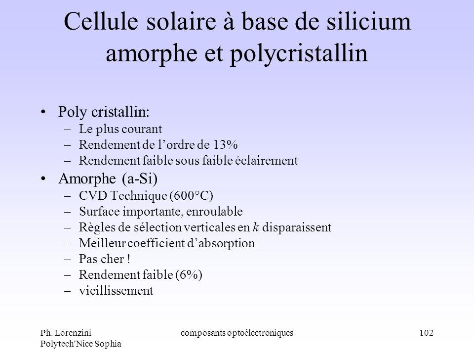 Ph. Lorenzini Polytech'Nice Sophia composants optoélectroniques102 Cellule solaire à base de silicium amorphe et polycristallin Poly cristallin: –Le p