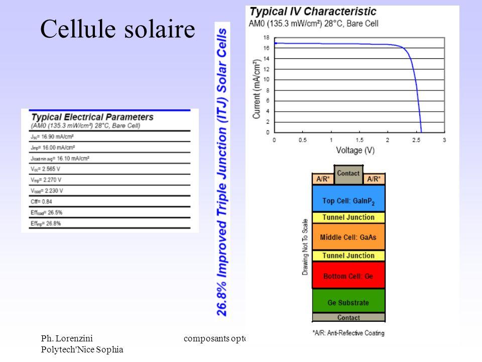 Ph. Lorenzini Polytech'Nice Sophia composants optoélectroniques103 Cellule solaire