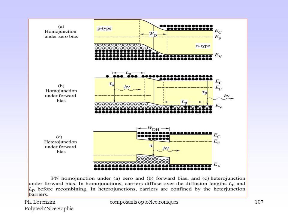 Ph. Lorenzini Polytech'Nice Sophia composants optoélectroniques107