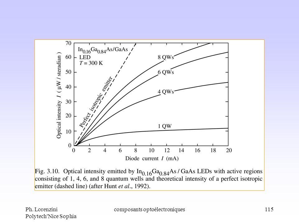 Ph. Lorenzini Polytech'Nice Sophia composants optoélectroniques115