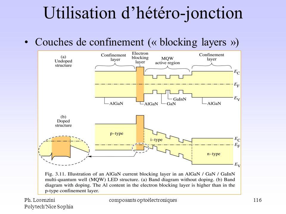 Ph. Lorenzini Polytech'Nice Sophia composants optoélectroniques116 Utilisation dhétéro-jonction Couches de confinement (« blocking layers »)