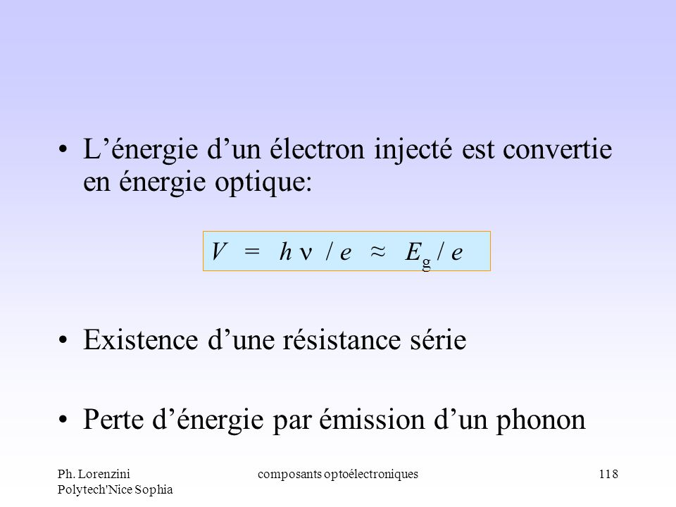 Ph. Lorenzini Polytech'Nice Sophia composants optoélectroniques118 Lénergie dun électron injecté est convertie en énergie optique: Existence dune rési