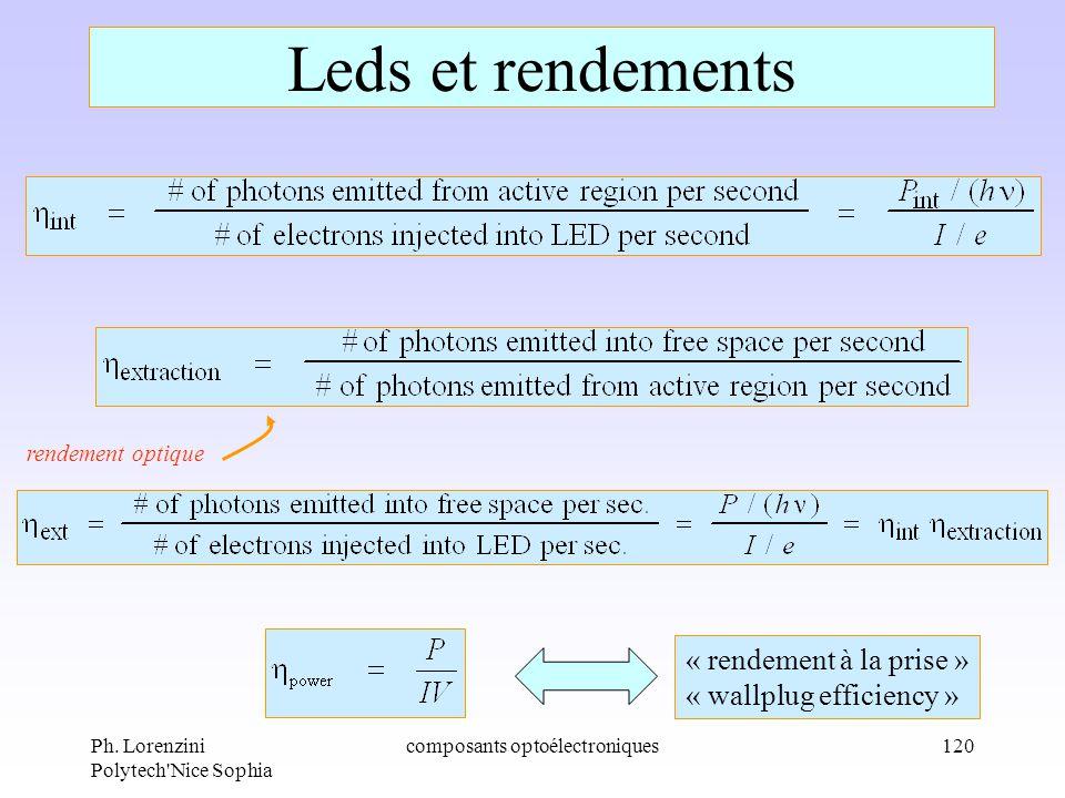 Ph. Lorenzini Polytech'Nice Sophia composants optoélectroniques120 Leds et rendements « rendement à la prise » « wallplug efficiency » rendement optiq
