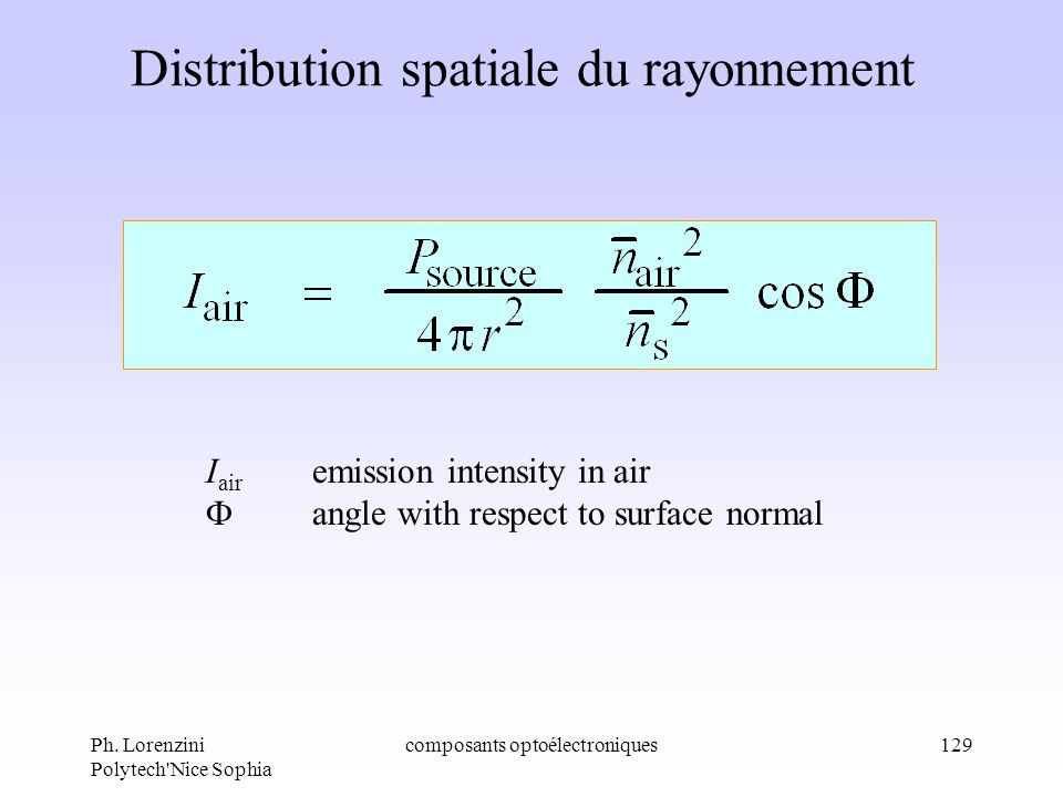 Ph. Lorenzini Polytech'Nice Sophia composants optoélectroniques129 Distribution spatiale du rayonnement I air emission intensity in air angle with res