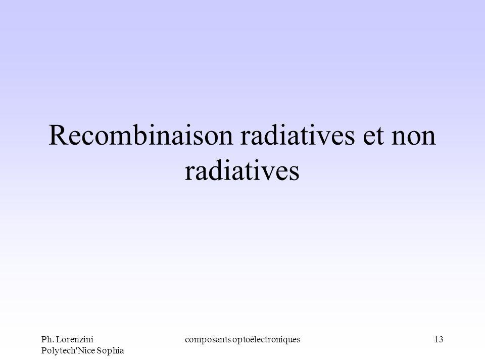 Ph. Lorenzini Polytech'Nice Sophia composants optoélectroniques13 Recombinaison radiatives et non radiatives