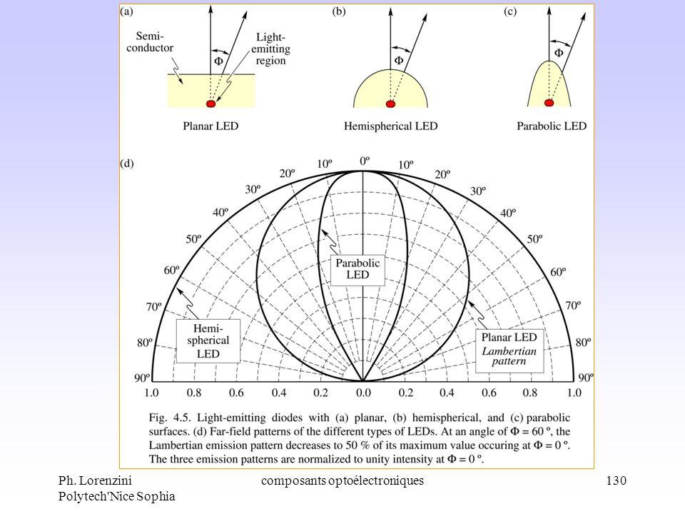 Ph. Lorenzini Polytech'Nice Sophia composants optoélectroniques130