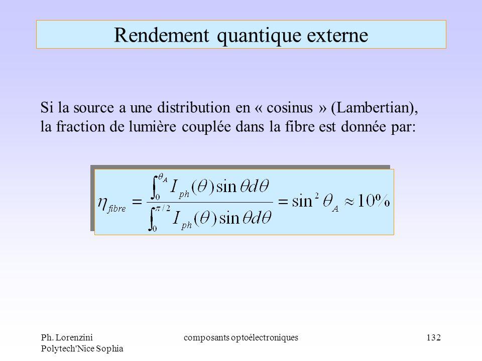 Ph. Lorenzini Polytech'Nice Sophia composants optoélectroniques132 Rendement quantique externe Si la source a une distribution en « cosinus » (Lambert