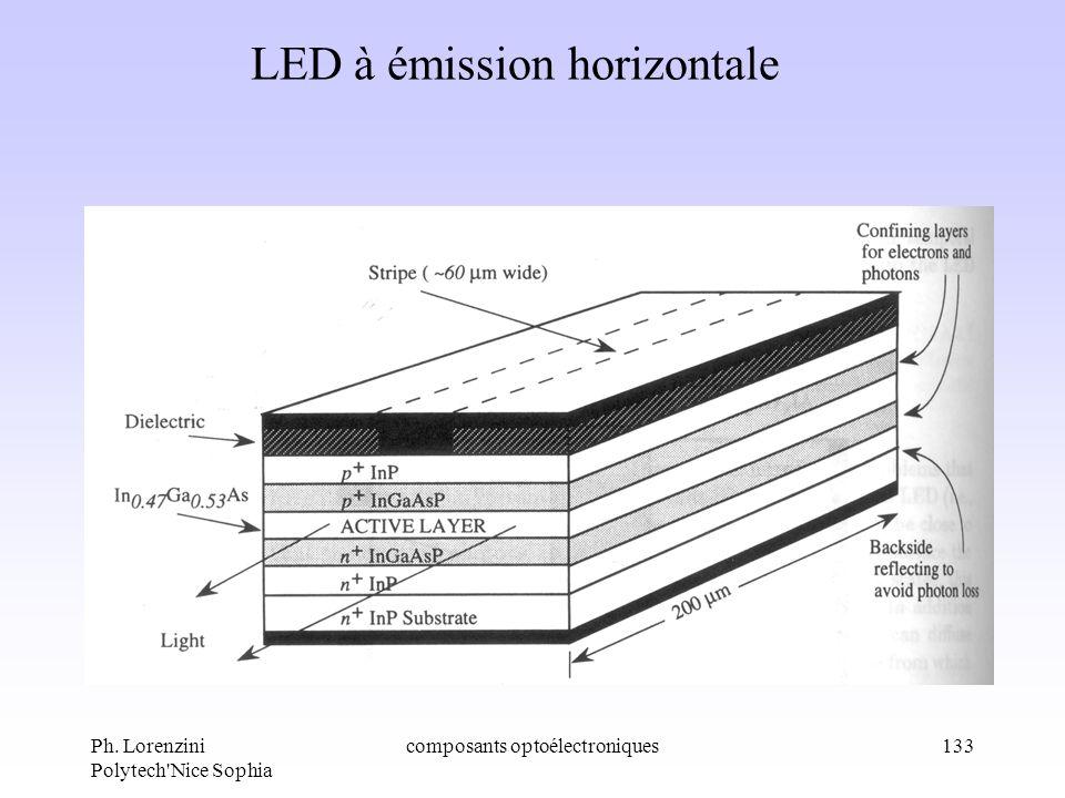 Ph. Lorenzini Polytech'Nice Sophia composants optoélectroniques133 LED à émission horizontale