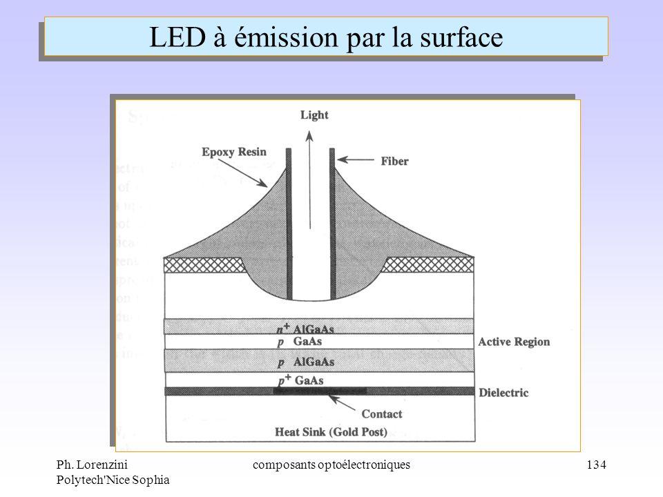 Ph. Lorenzini Polytech'Nice Sophia composants optoélectroniques134 LED à émission par la surface