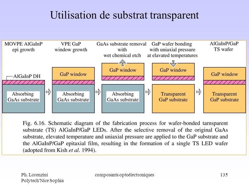 Ph. Lorenzini Polytech'Nice Sophia composants optoélectroniques135 Utilisation de substrat transparent