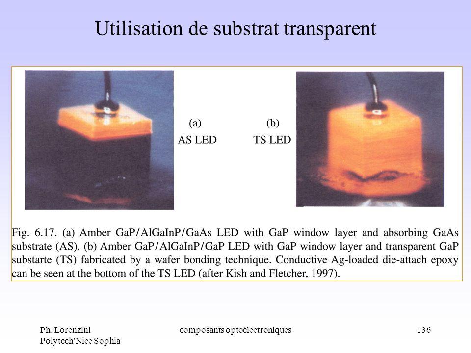 Ph. Lorenzini Polytech'Nice Sophia composants optoélectroniques136 Utilisation de substrat transparent