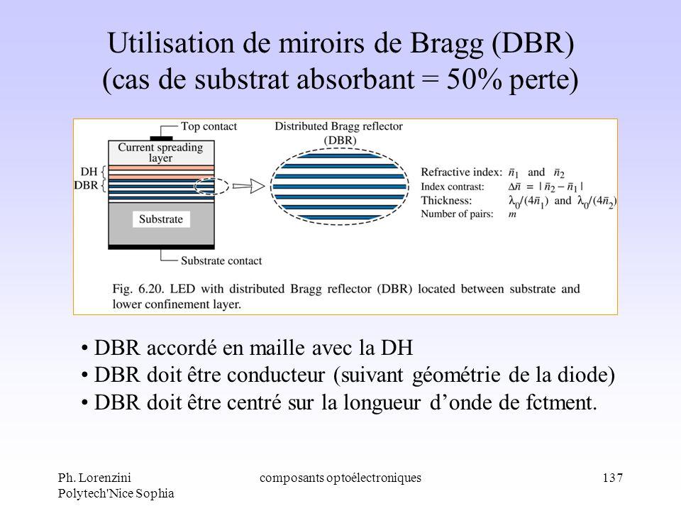 Ph. Lorenzini Polytech'Nice Sophia composants optoélectroniques137 Utilisation de miroirs de Bragg (DBR) (cas de substrat absorbant = 50% perte) DBR a