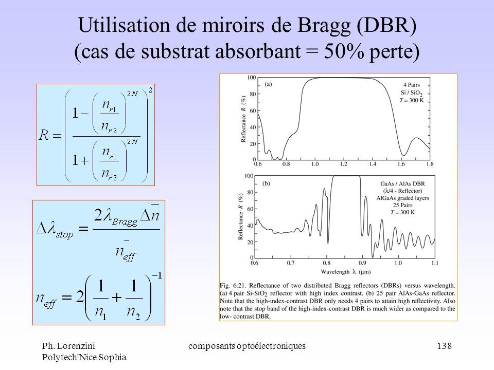Ph. Lorenzini Polytech'Nice Sophia composants optoélectroniques138 Utilisation de miroirs de Bragg (DBR) (cas de substrat absorbant = 50% perte)