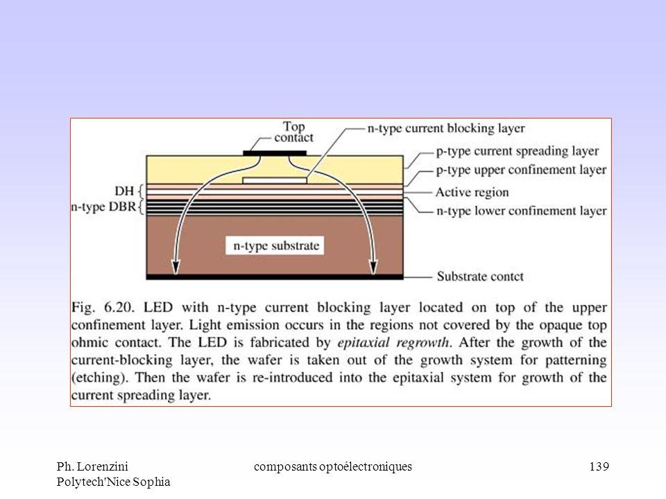 Ph. Lorenzini Polytech'Nice Sophia composants optoélectroniques139