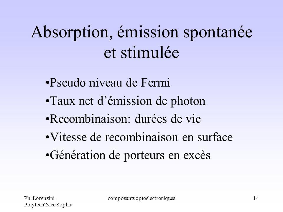 Ph. Lorenzini Polytech'Nice Sophia composants optoélectroniques14 Absorption, émission spontanée et stimulée Pseudo niveau de Fermi Taux net démission