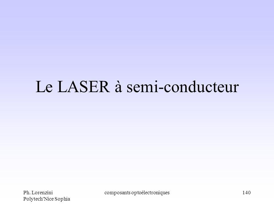Ph. Lorenzini Polytech'Nice Sophia composants optoélectroniques140 Le LASER à semi-conducteur