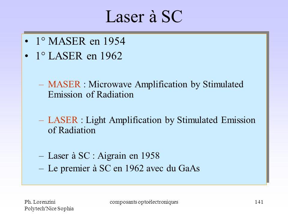 Ph. Lorenzini Polytech'Nice Sophia composants optoélectroniques141 Laser à SC 1° MASER en 1954 1° LASER en 1962 –MASER : Microwave Amplification by St
