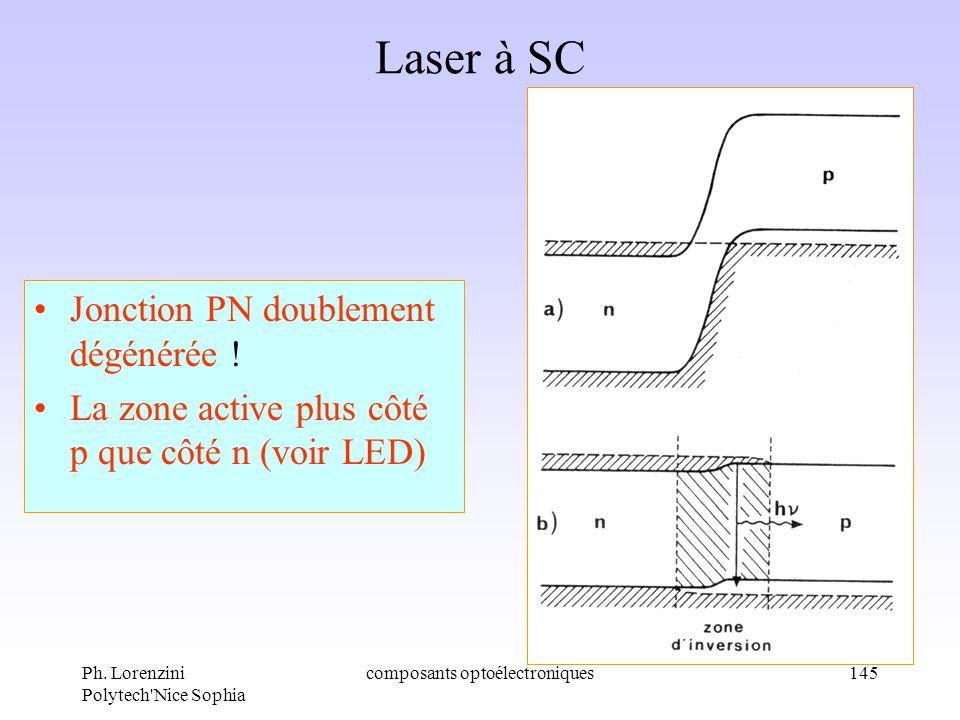 Ph. Lorenzini Polytech'Nice Sophia composants optoélectroniques145 Laser à SC Jonction PN doublement dégénérée ! La zone active plus côté p que côté n