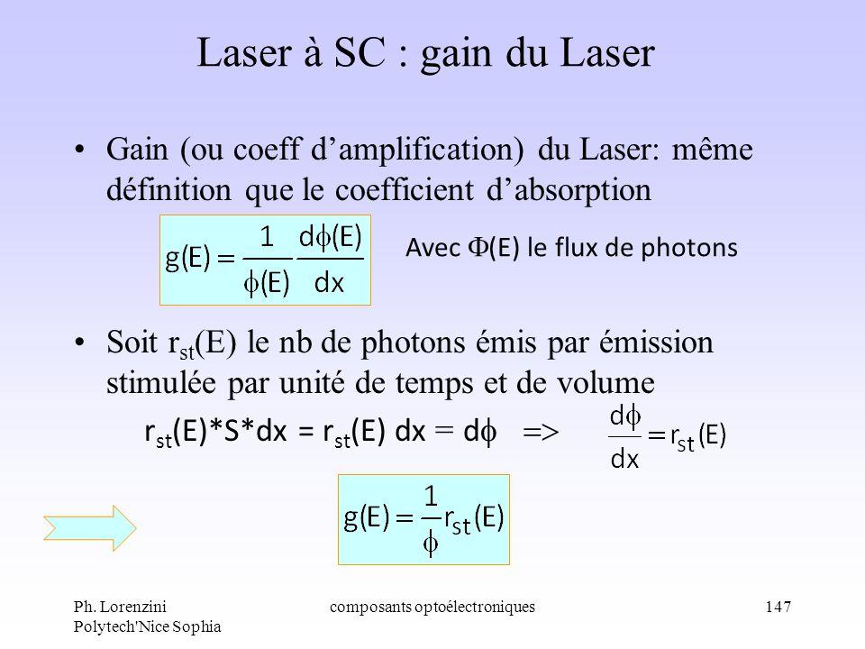 Ph. Lorenzini Polytech'Nice Sophia composants optoélectroniques147 Laser à SC : gain du Laser Gain (ou coeff damplification) du Laser: même définition