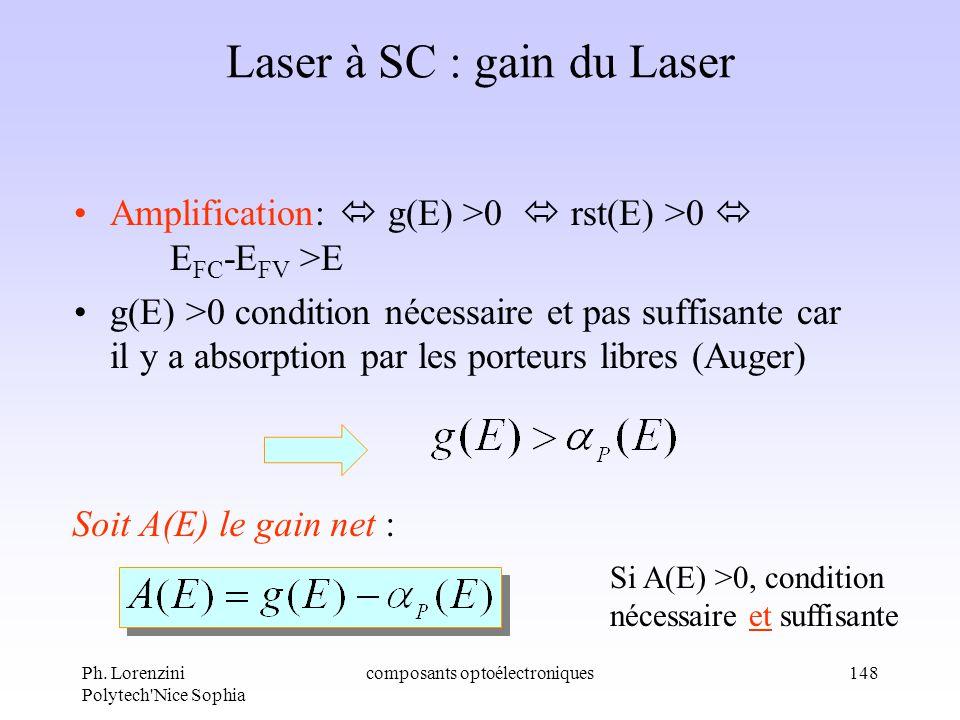 Ph. Lorenzini Polytech'Nice Sophia composants optoélectroniques148 Laser à SC : gain du Laser Amplification: g(E) >0 rst(E) >0 E FC -E FV >E g(E) >0 c