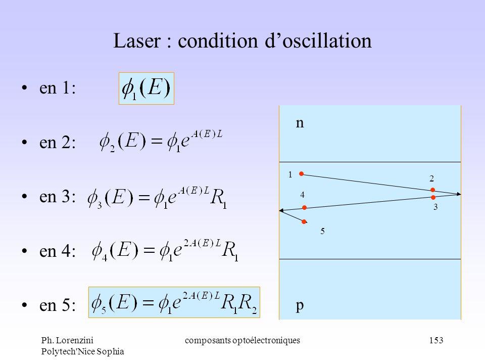 Ph. Lorenzini Polytech'Nice Sophia composants optoélectroniques153 Laser : condition doscillation en 1: en 2: en 3: en 4: en 5: 5 4 2 1 3 p n