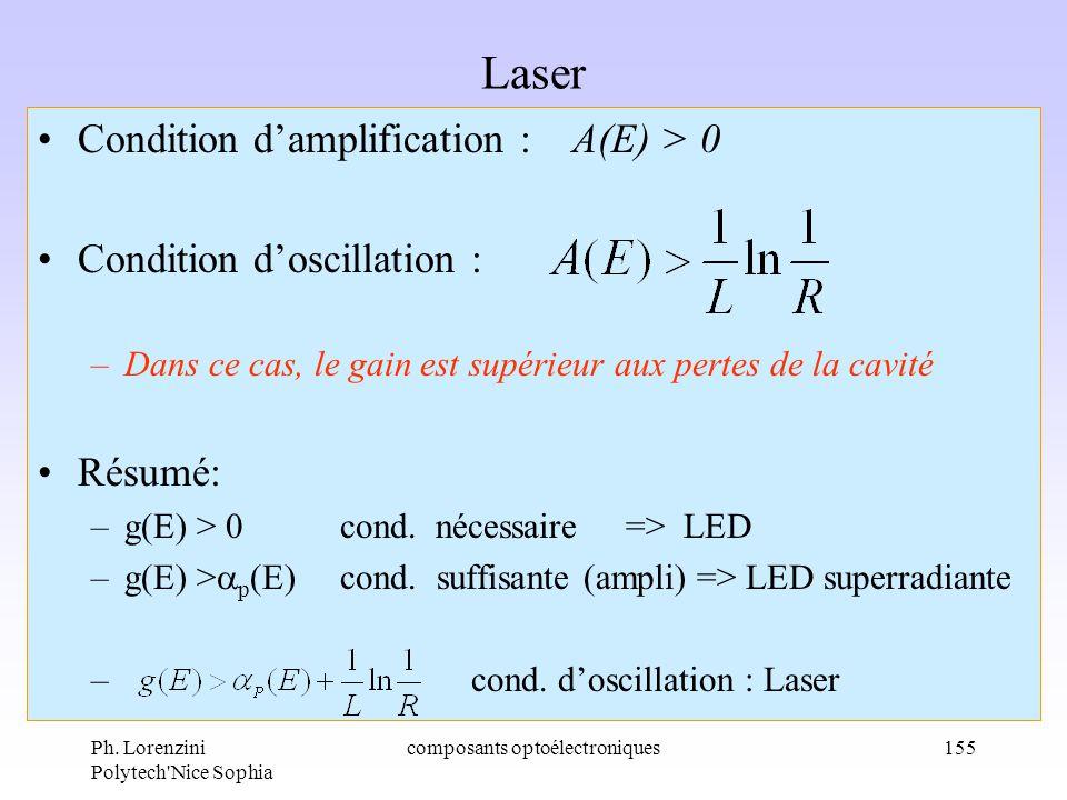 Ph. Lorenzini Polytech'Nice Sophia composants optoélectroniques155 Laser Condition damplification : A(E) > 0 Condition doscillation : –Dans ce cas, le