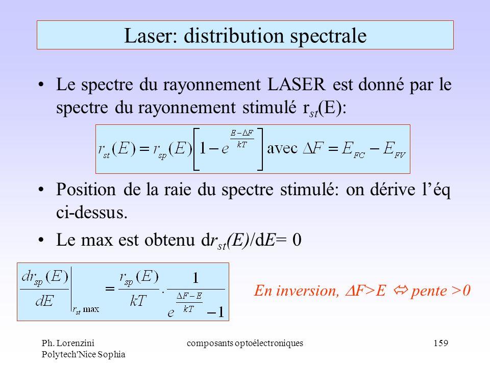 Ph. Lorenzini Polytech'Nice Sophia composants optoélectroniques159 Laser: distribution spectrale Le spectre du rayonnement LASER est donné par le spec
