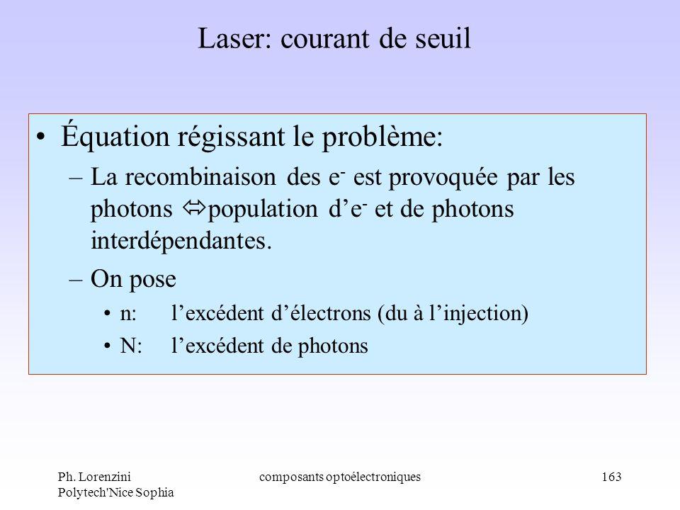 Ph. Lorenzini Polytech'Nice Sophia composants optoélectroniques163 Laser: courant de seuil Équation régissant le problème: –La recombinaison des e - e