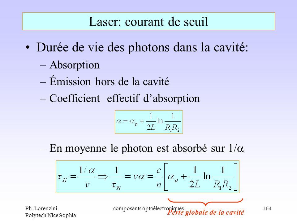 Ph. Lorenzini Polytech'Nice Sophia composants optoélectroniques164 Laser: courant de seuil Durée de vie des photons dans la cavité: –Absorption –Émiss