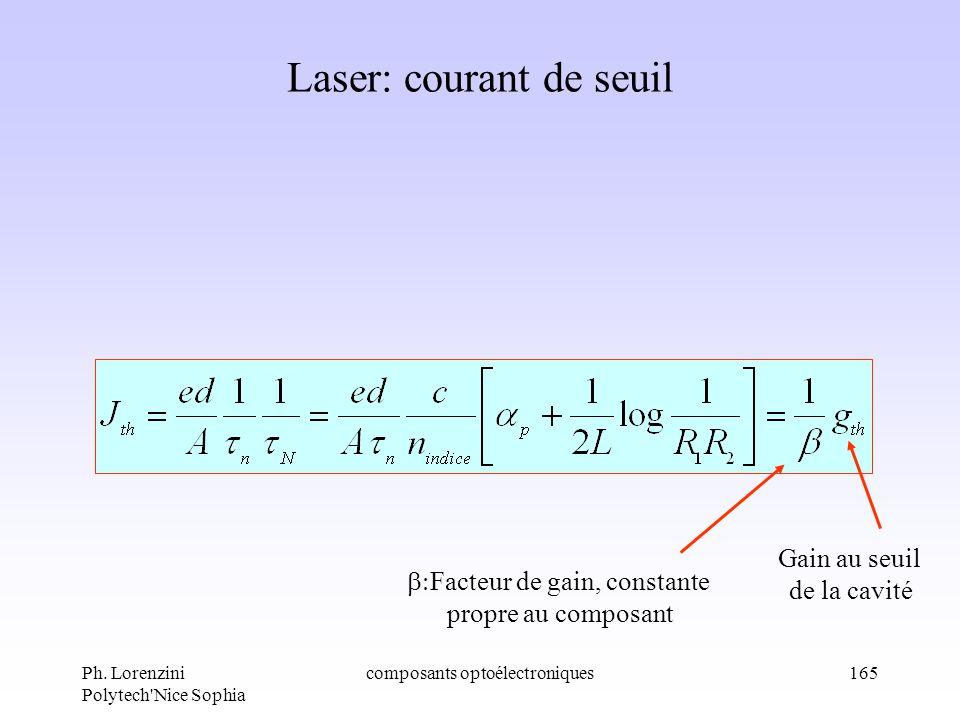 Ph. Lorenzini Polytech'Nice Sophia composants optoélectroniques165 Laser: courant de seuil Gain au seuil de la cavité Facteur de gain, constante propr