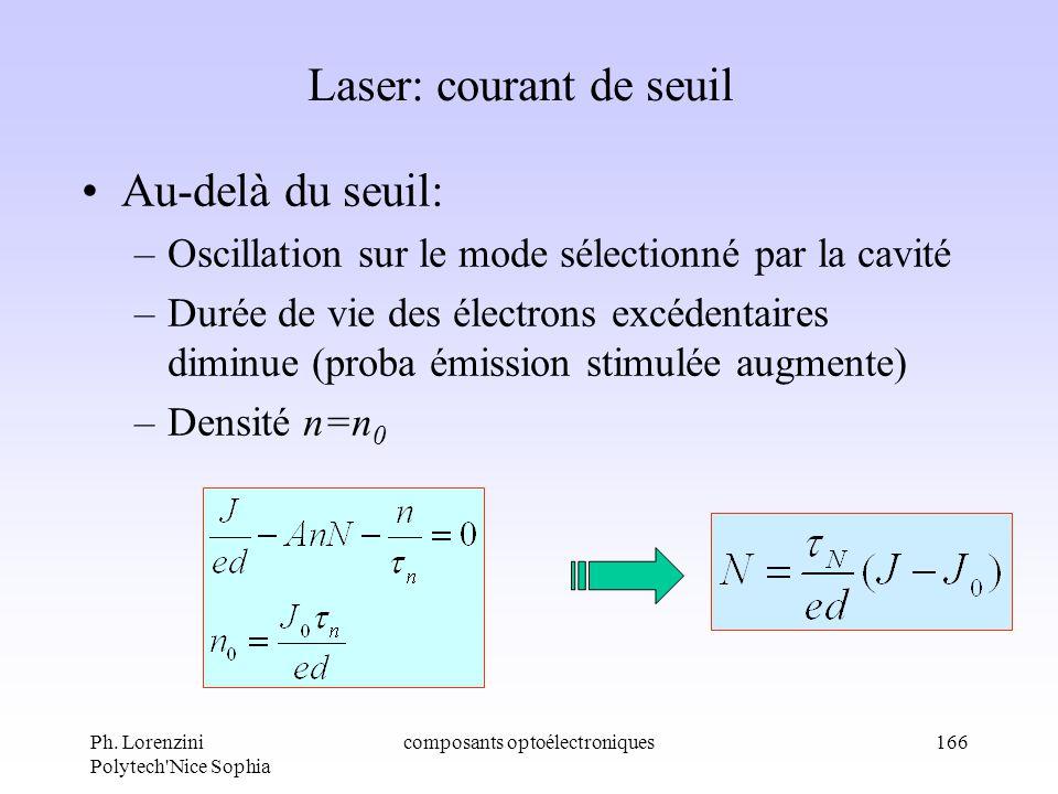 Ph. Lorenzini Polytech'Nice Sophia composants optoélectroniques166 Laser: courant de seuil Au-delà du seuil: –Oscillation sur le mode sélectionné par