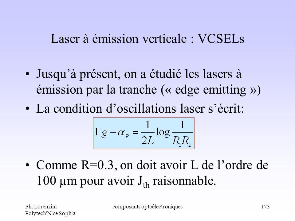 Ph. Lorenzini Polytech'Nice Sophia composants optoélectroniques173 Laser à émission verticale : VCSELs Jusquà présent, on a étudié les lasers à émissi