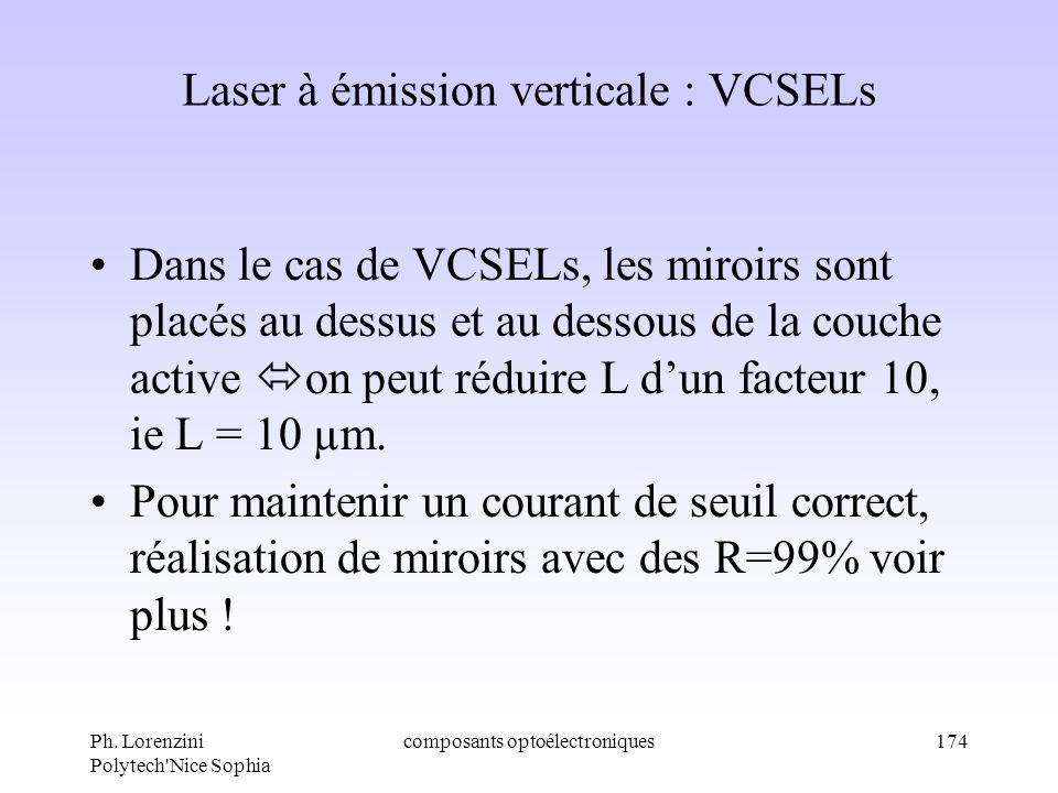 Ph. Lorenzini Polytech'Nice Sophia composants optoélectroniques174 Laser à émission verticale : VCSELs Dans le cas de VCSELs, les miroirs sont placés