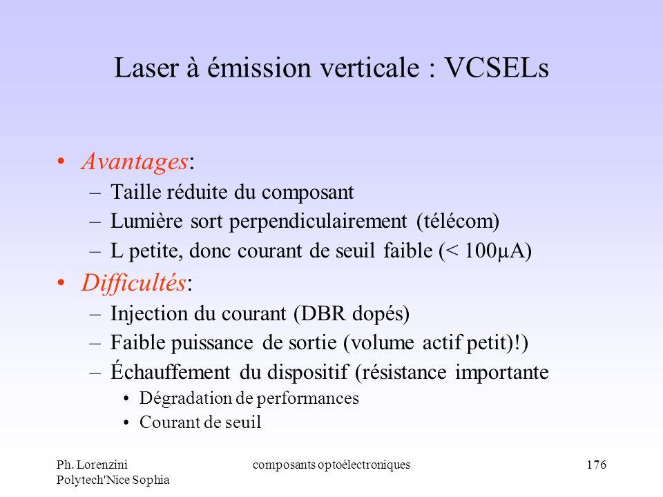 Ph. Lorenzini Polytech'Nice Sophia composants optoélectroniques176 Laser à émission verticale : VCSELs Avantages: –Taille réduite du composant –Lumièr