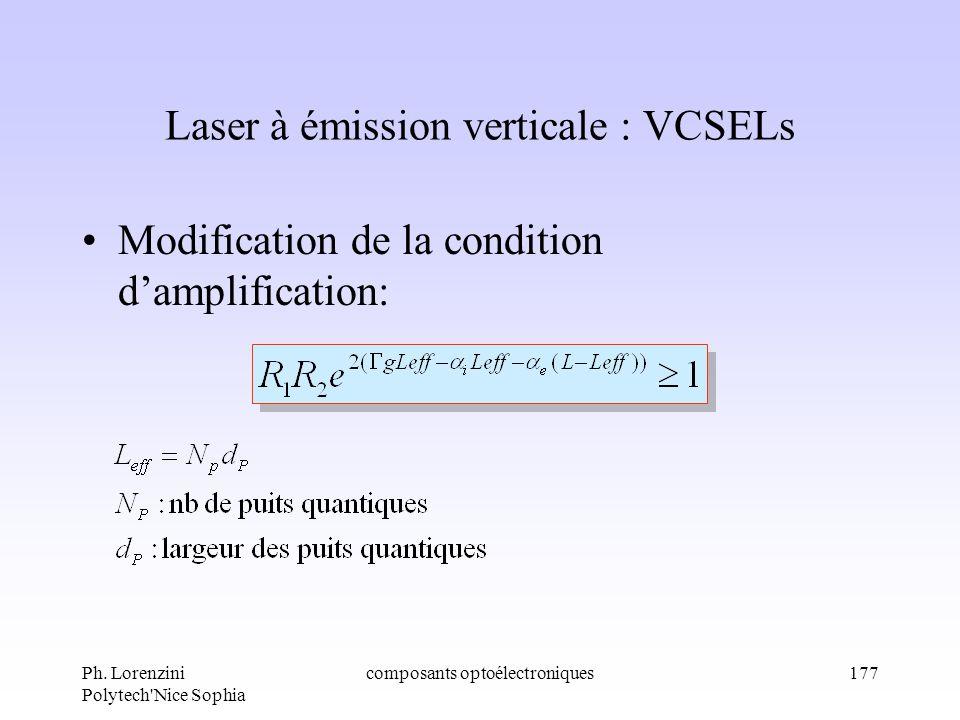 Ph. Lorenzini Polytech'Nice Sophia composants optoélectroniques177 Laser à émission verticale : VCSELs Modification de la condition damplification: