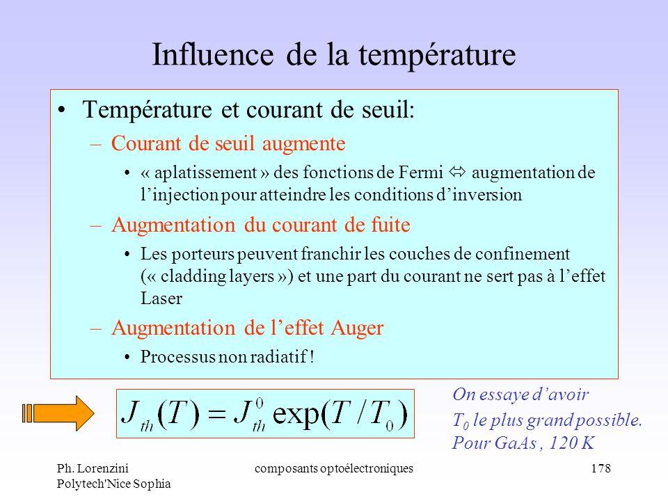 Ph. Lorenzini Polytech'Nice Sophia composants optoélectroniques178 Influence de la température Température et courant de seuil: –Courant de seuil augm