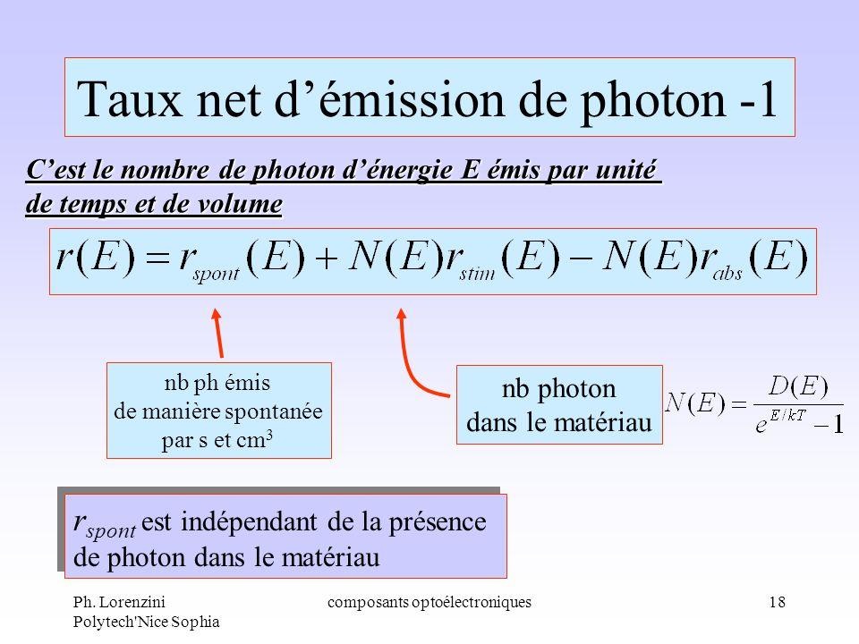 Ph. Lorenzini Polytech'Nice Sophia composants optoélectroniques18 Taux net démission de photon -1 Cest le nombre de photon dénergie E émis par unité d