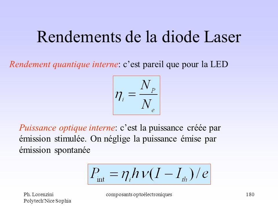 Ph. Lorenzini Polytech'Nice Sophia composants optoélectroniques180 Rendements de la diode Laser Rendement quantique interne: cest pareil que pour la L