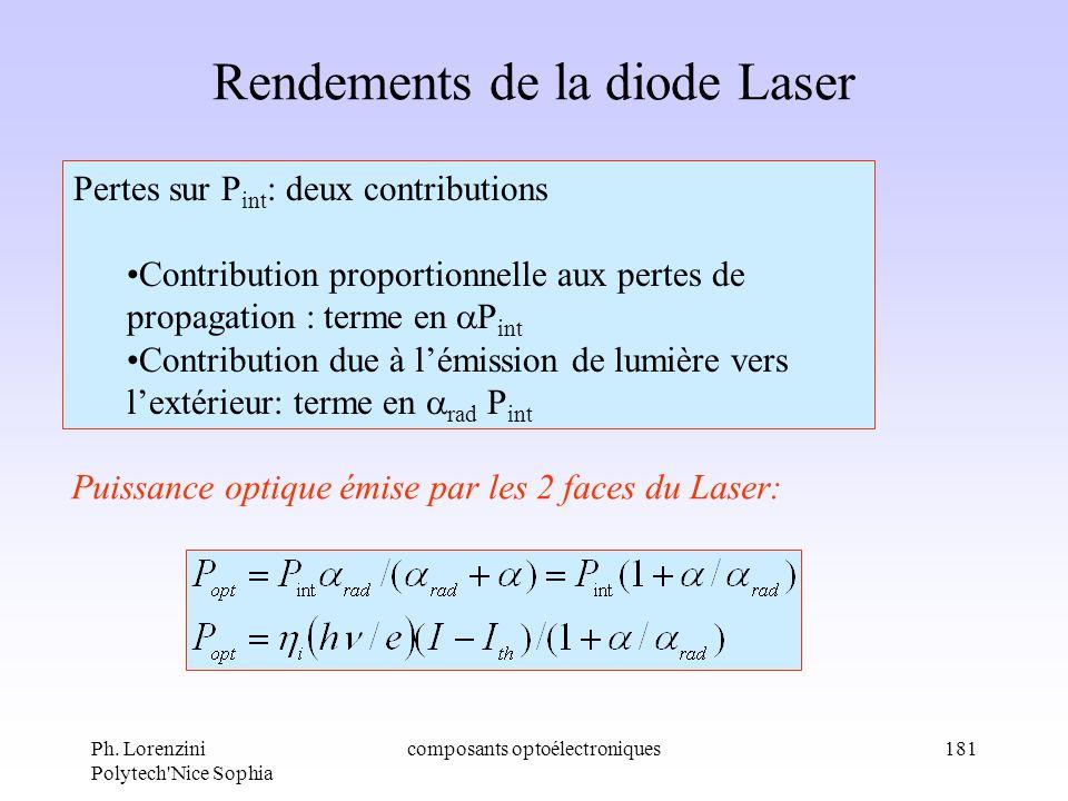 Ph. Lorenzini Polytech'Nice Sophia composants optoélectroniques181 Rendements de la diode Laser Pertes sur P int : deux contributions Contribution pro