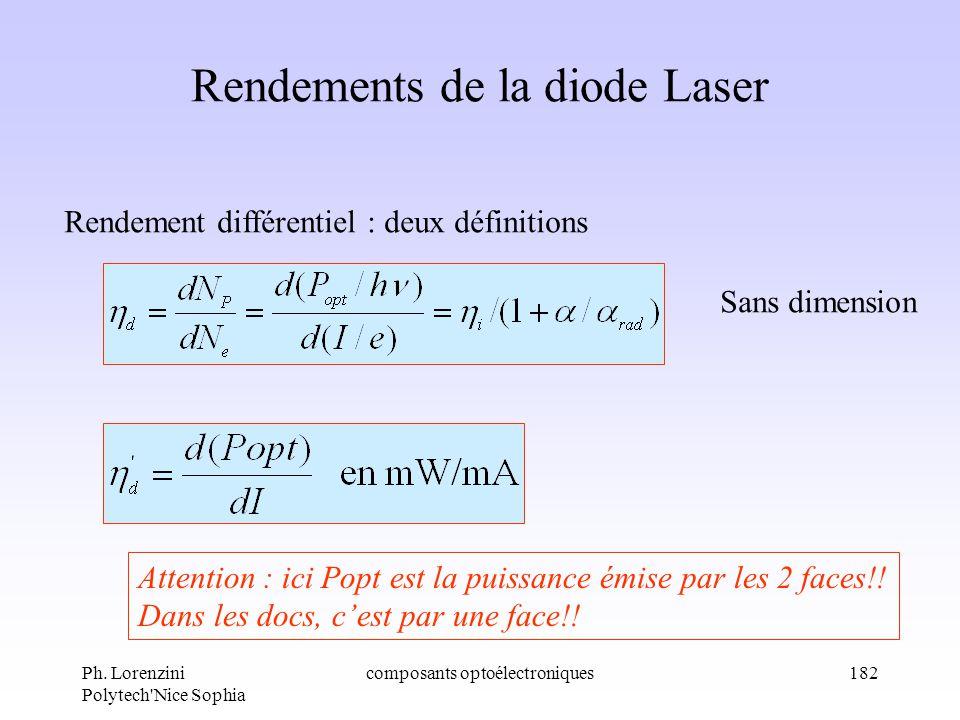 Ph. Lorenzini Polytech'Nice Sophia composants optoélectroniques182 Rendements de la diode Laser Rendement différentiel : deux définitions Sans dimensi