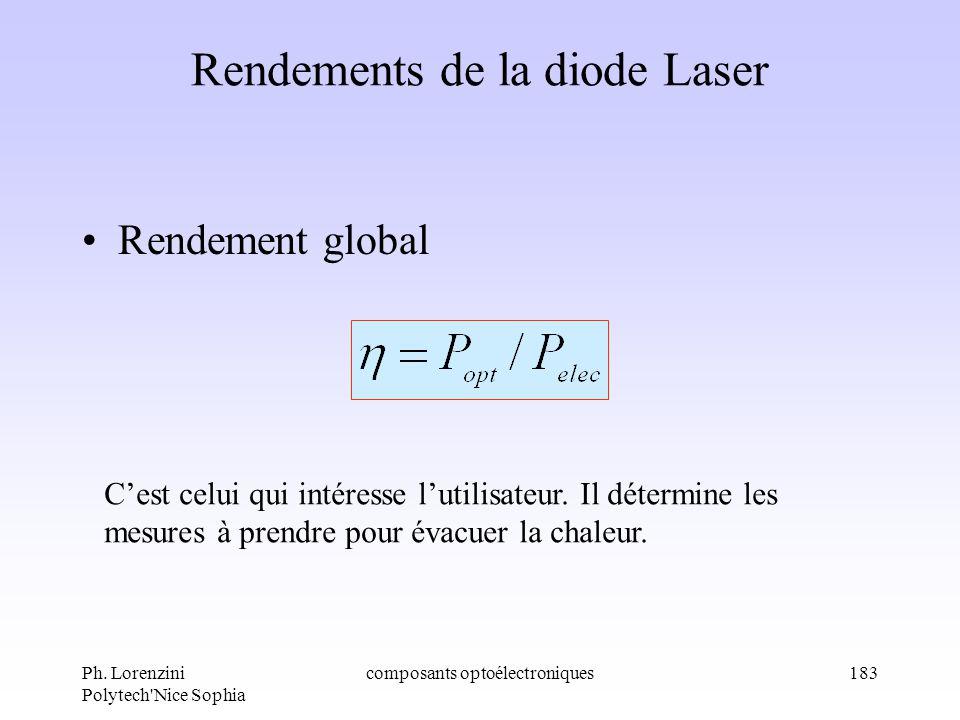 Ph. Lorenzini Polytech'Nice Sophia composants optoélectroniques183 Rendements de la diode Laser Rendement global Cest celui qui intéresse lutilisateur