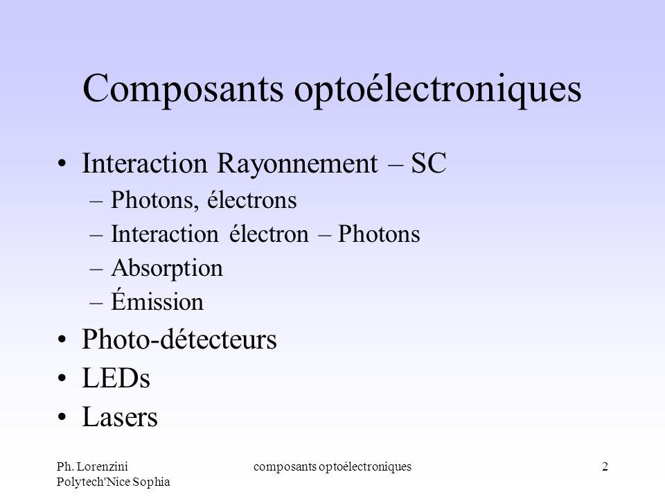 Ph. Lorenzini Polytech'Nice Sophia composants optoélectroniques2 Composants optoélectroniques Interaction Rayonnement – SC –Photons, électrons –Intera