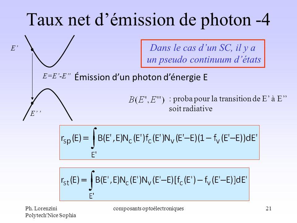 Ph. Lorenzini Polytech'Nice Sophia composants optoélectroniques21 Taux net démission de photon -4 Dans le cas dun SC, il y a un pseudo continuum détat