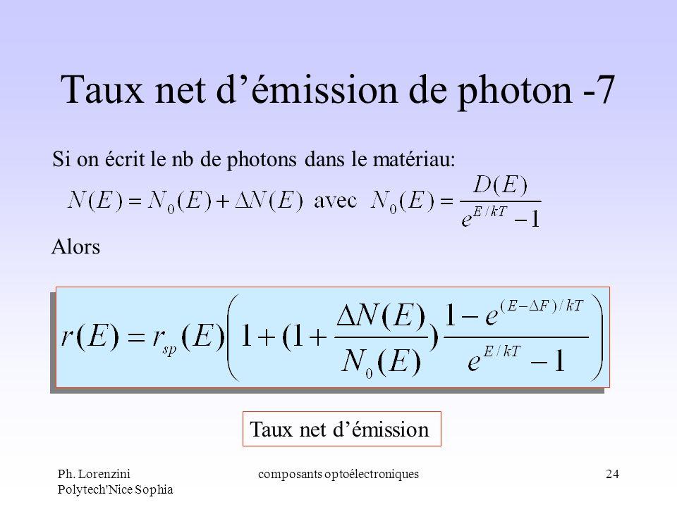 Ph. Lorenzini Polytech'Nice Sophia composants optoélectroniques24 Taux net démission de photon -7 Si on écrit le nb de photons dans le matériau: Alors